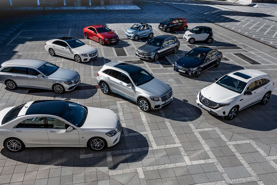 Mercedes EQ Credit Daimler AG