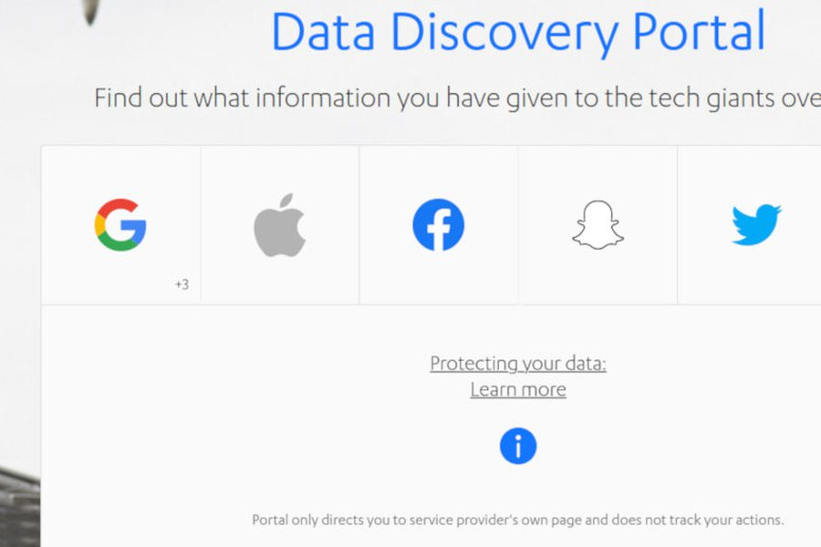 F Secure Data Discovery Portal Credit F Secure