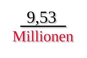 Sujet 953 Millionen Credit ejn 300x200